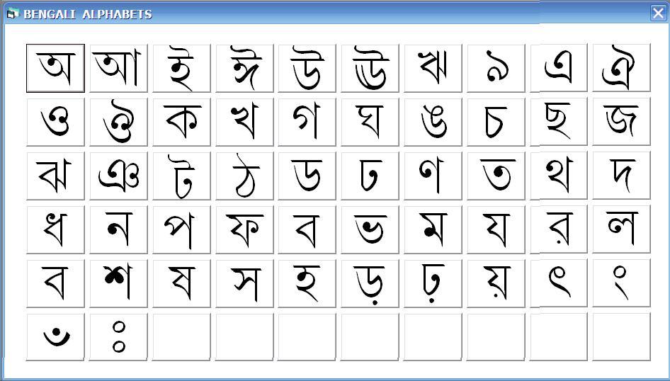 Make Bengali as an official UN language