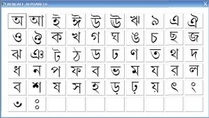 Bengali Translator  indianscripts.com